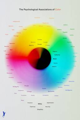 color psychology colour psychological meaning infographic design graphic design manchester blue whippet studio grace fussell